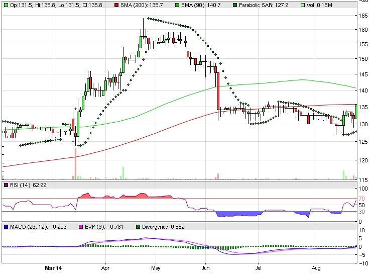 53fcb485a8f00FRP_chart.JPG