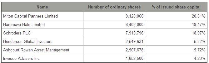 53fcb505d562bFRP_shareholders.JPG