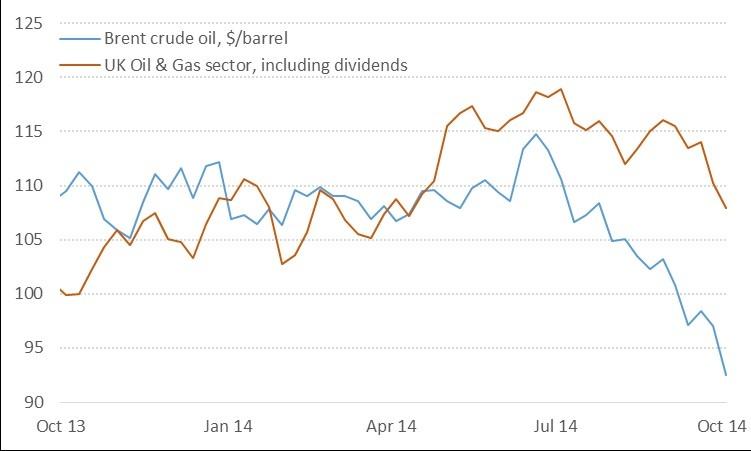 Wti Crude Oil Stock Symbol For Wti Crude Oil