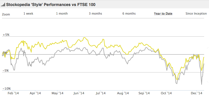 Uk stock market dividend yields - Courtney Associates