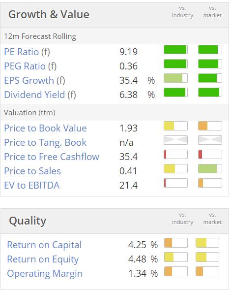 5818759fdb059CVR_valuation.PNG