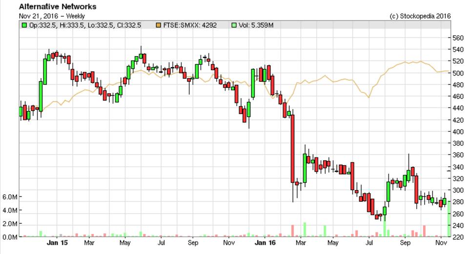 5832ec5d3d158AN._chart.PNG